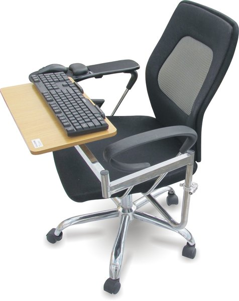 The solution - is ergonomics