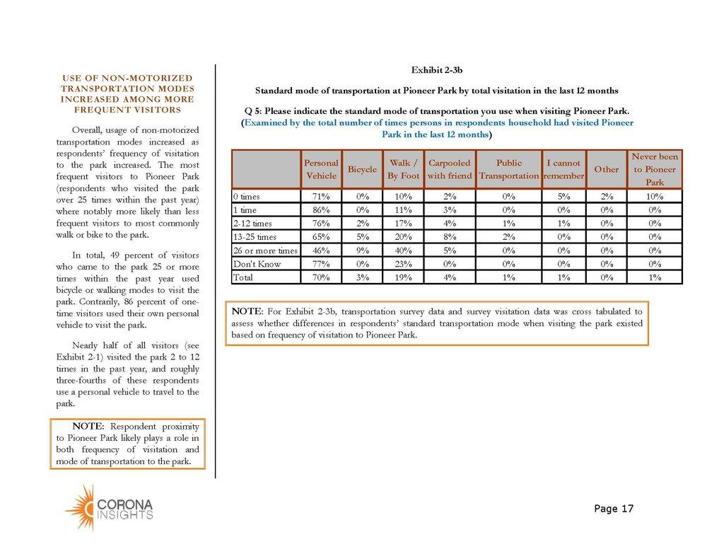 2010 Pioneer Park Master Plan Update_Page_142.jpg