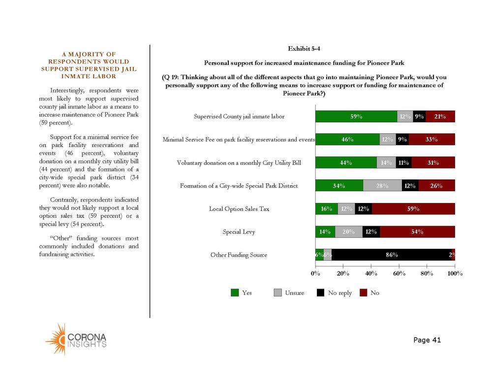 2010 Pioneer Park Master Plan Update_Page_166.jpg
