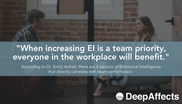DeepAffects- EI for High Performing Team.png