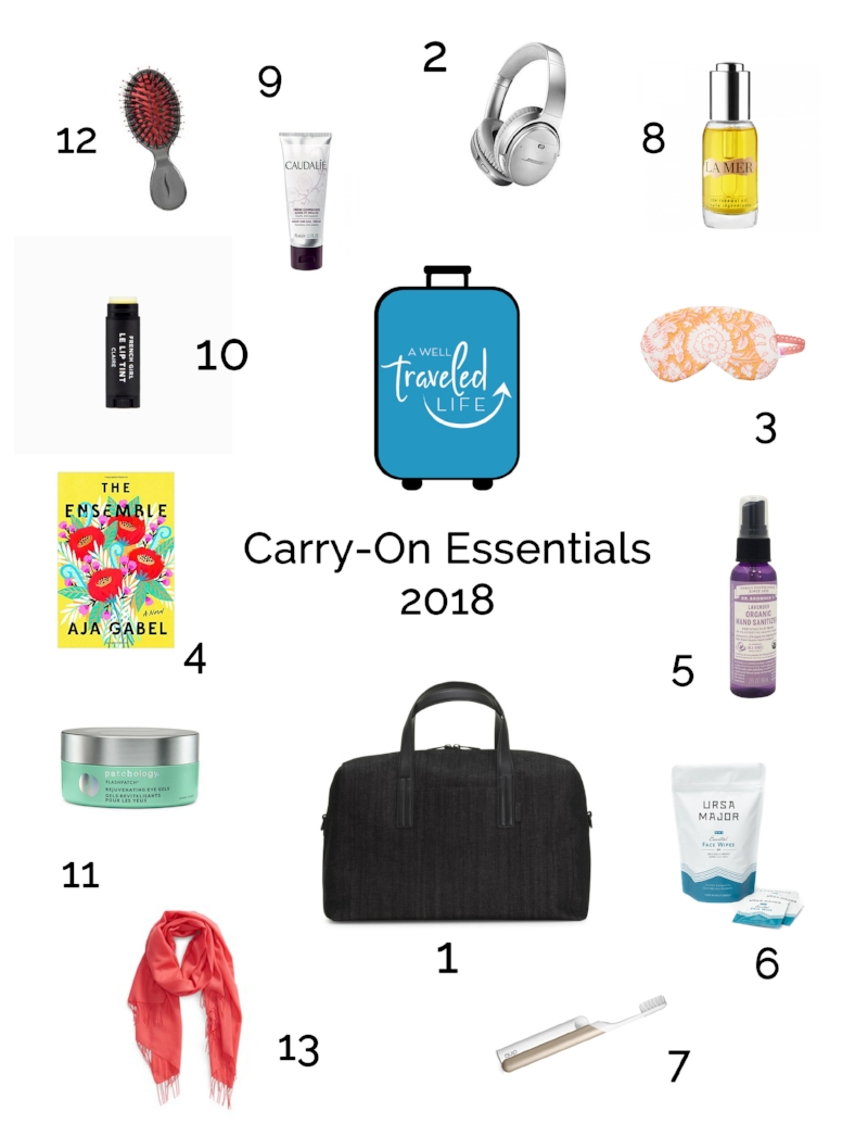 carryon packing 3.jpg