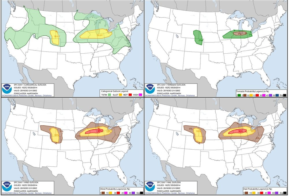 SPC Outlooks