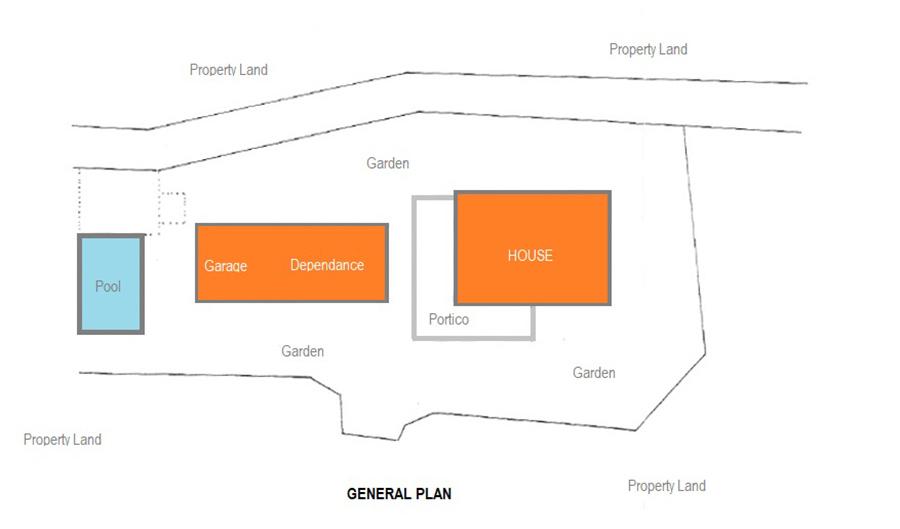 Property Floor