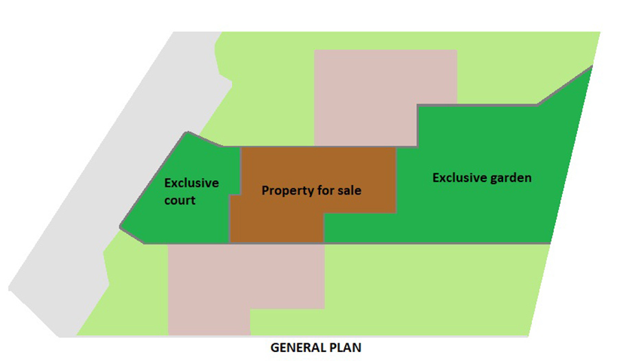 Property General Plan