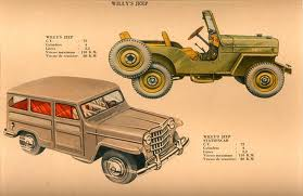 Willys Overland 1946 Line.jpeg