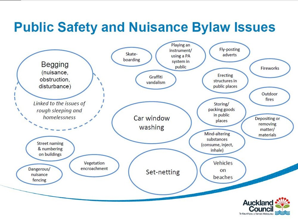 Read  Council Info about this Bylaw   HERE
