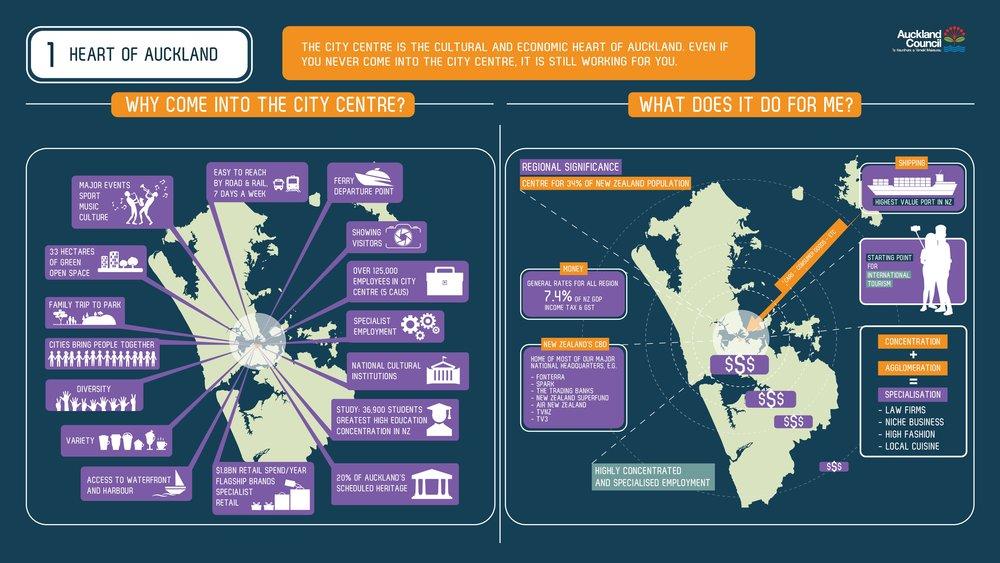 Auckland-City-Centre-Summary-Sheets.ADO-Nov17-002.jpg