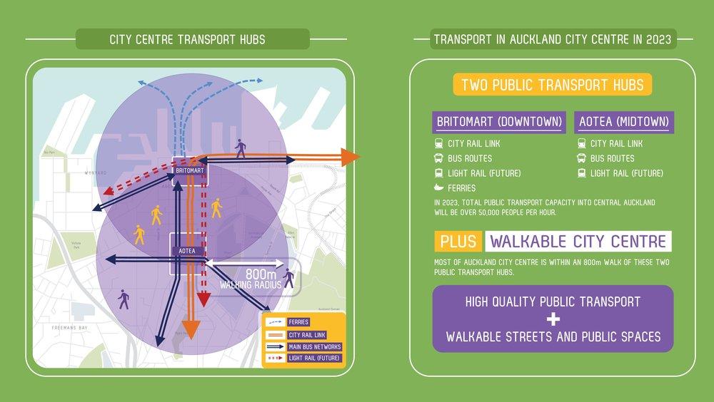 Auckland-City-Centre-Summary-Sheets.ADO-Nov17-004.jpg