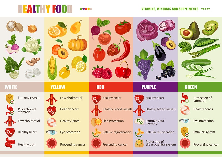 amazing-healthy-food-poster-and-cool-ideas-of-design-posters-3.jpeg