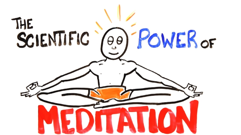 THE SCIENTIFIC POWER OF MEDITATION (2:59)