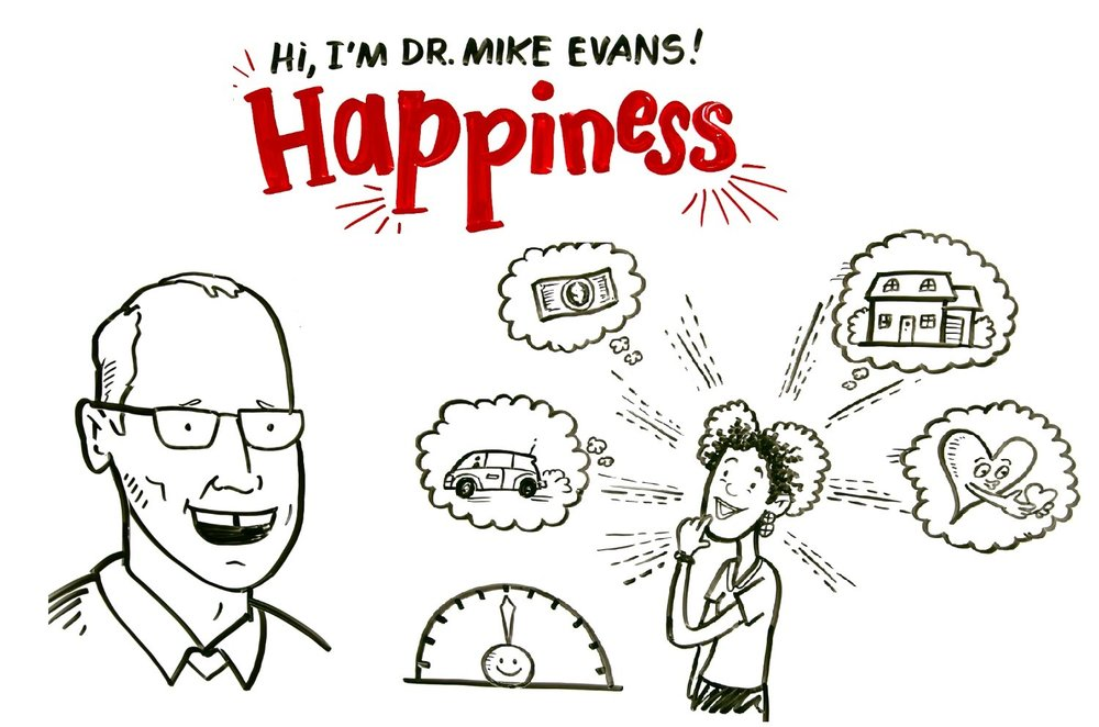 The science of Subjective Well Being, a.k.a Happiness