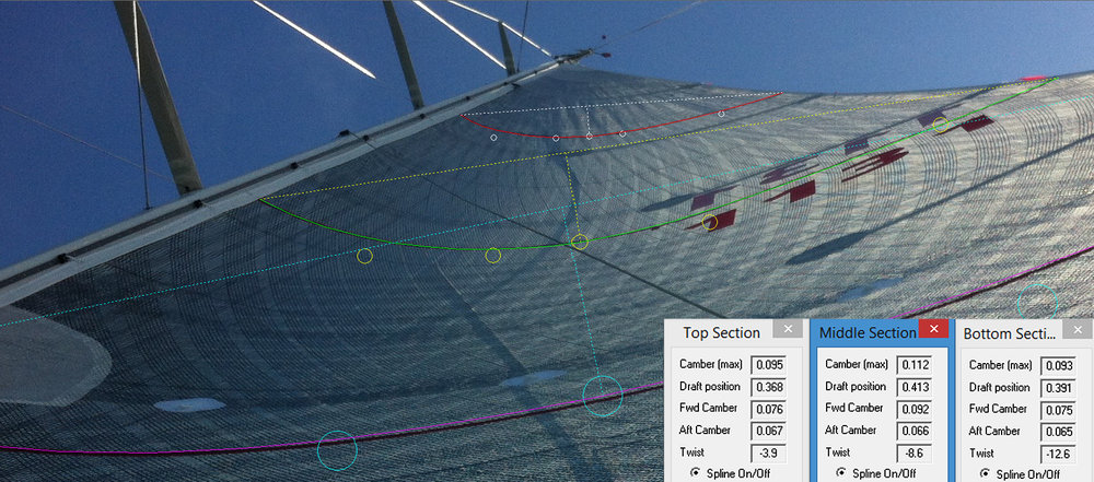 Shown above is a Titanium mainsail with AccuMeasure digital analysis.