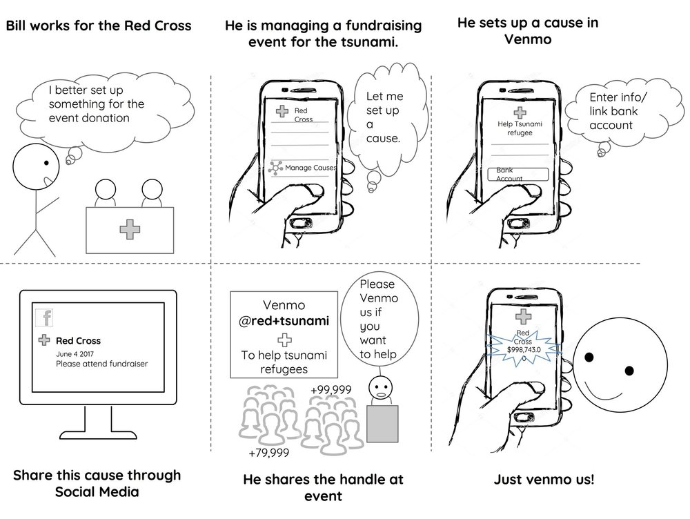 Venmo Charity's storyboard