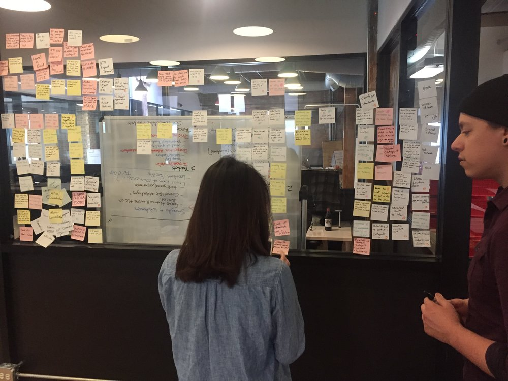 affinity mapping2