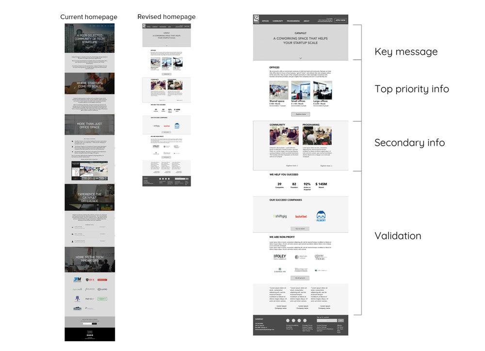 homepage compare