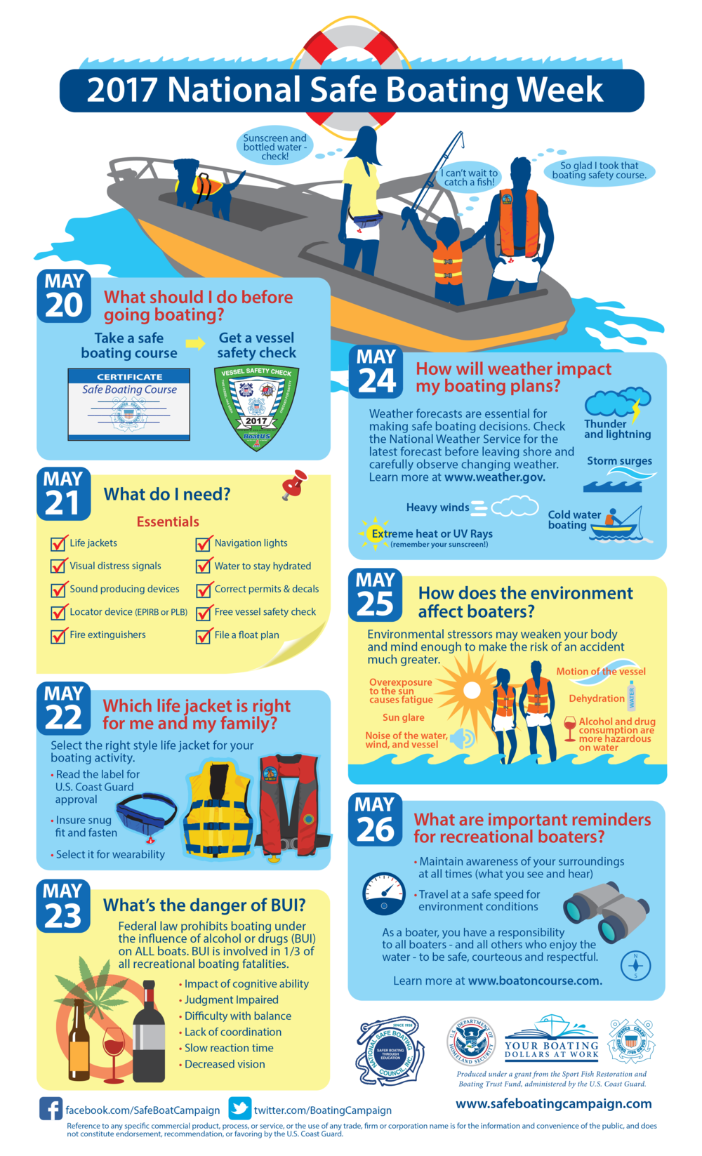 2017-National-Safe-Boating-Week-infographic (1).png