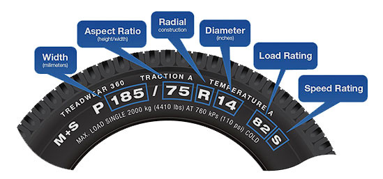 tyre reading