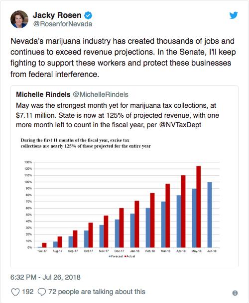 Screenshot_2018-08-16 Cannabis Reform A Hot-Button Issue In Nevada Senate Race(1).png