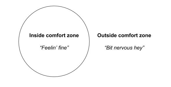 Comfort zone 1.png