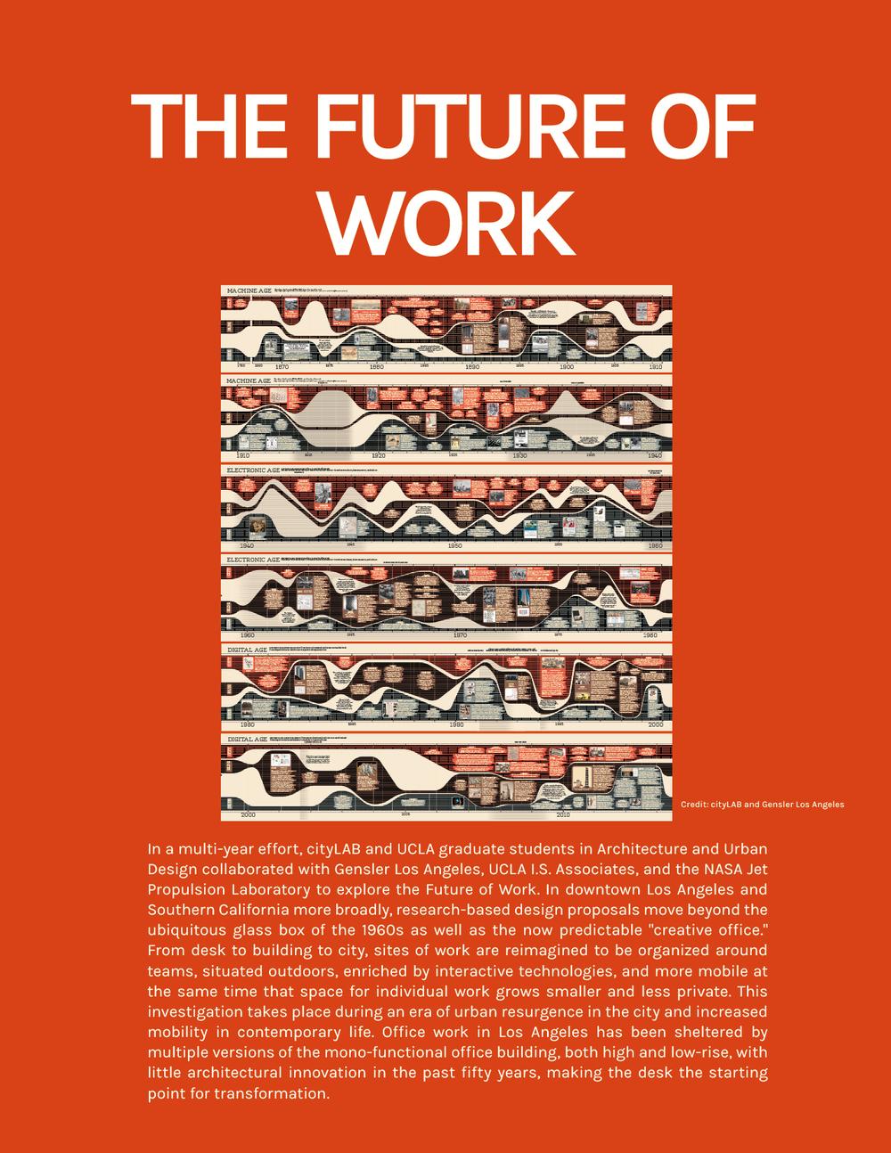 Desk:  The Future of Work
