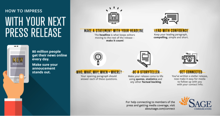 Impress the Press With Your Next Press Release [INFOGRAPHIC ...