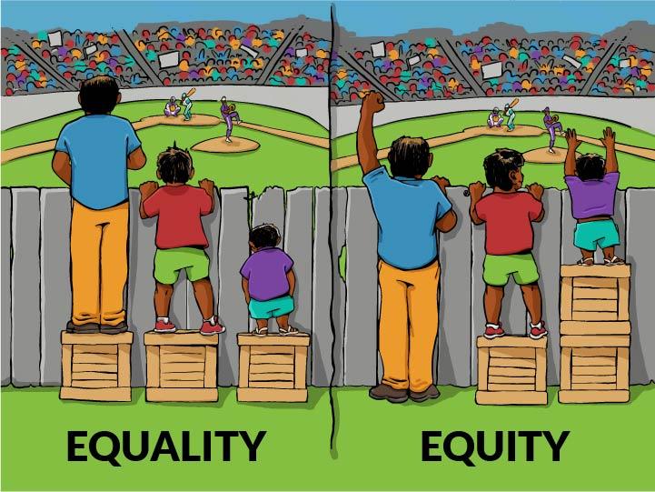 IISC_EqualityEquity_72ppi.jpg