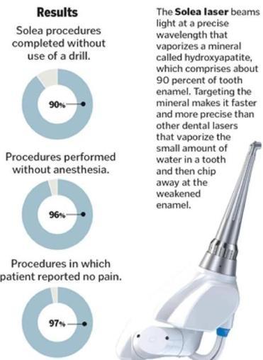 dentallaser.jpg