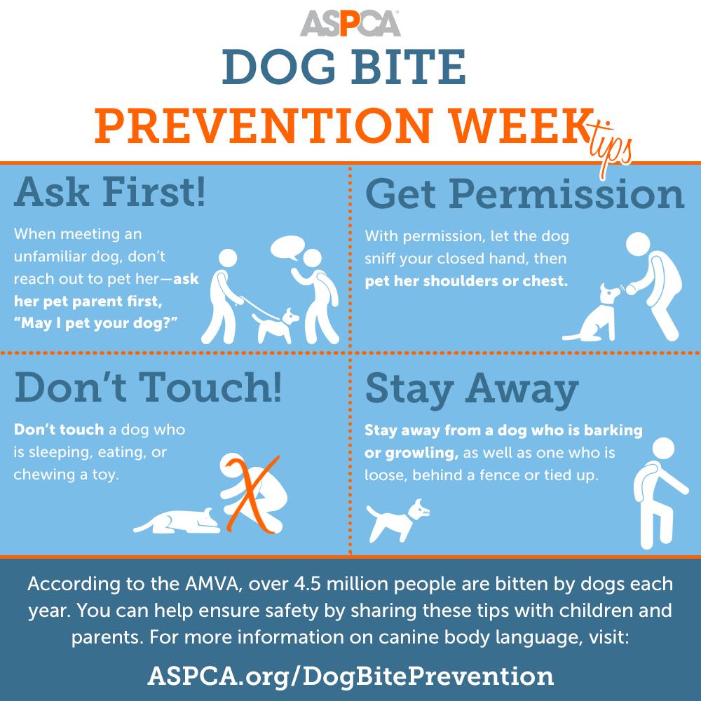 ASPCA.org/DogBitePrevention