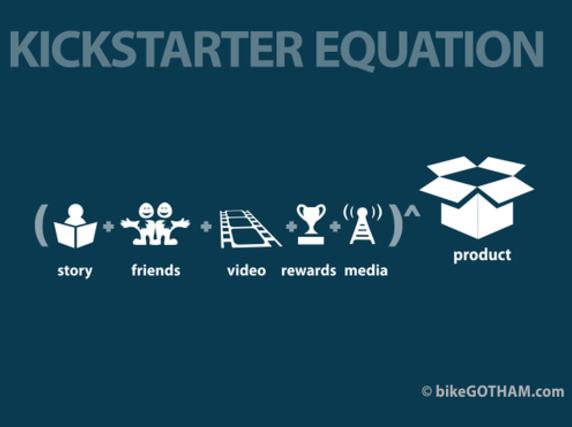 kickstarter eq.PNG