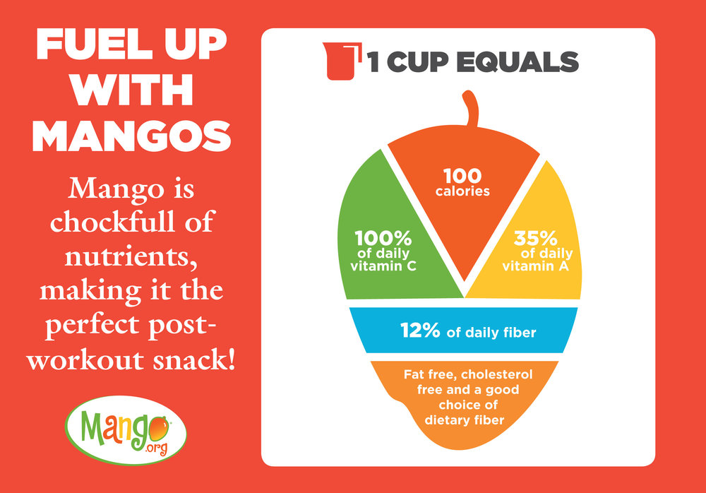 mango facts.jpg