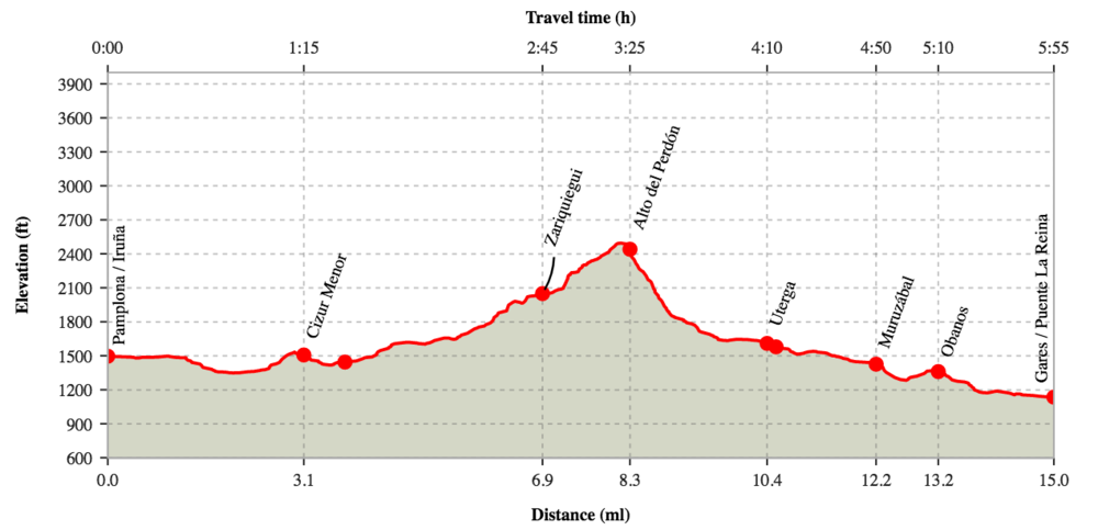 Stage 1 elevation