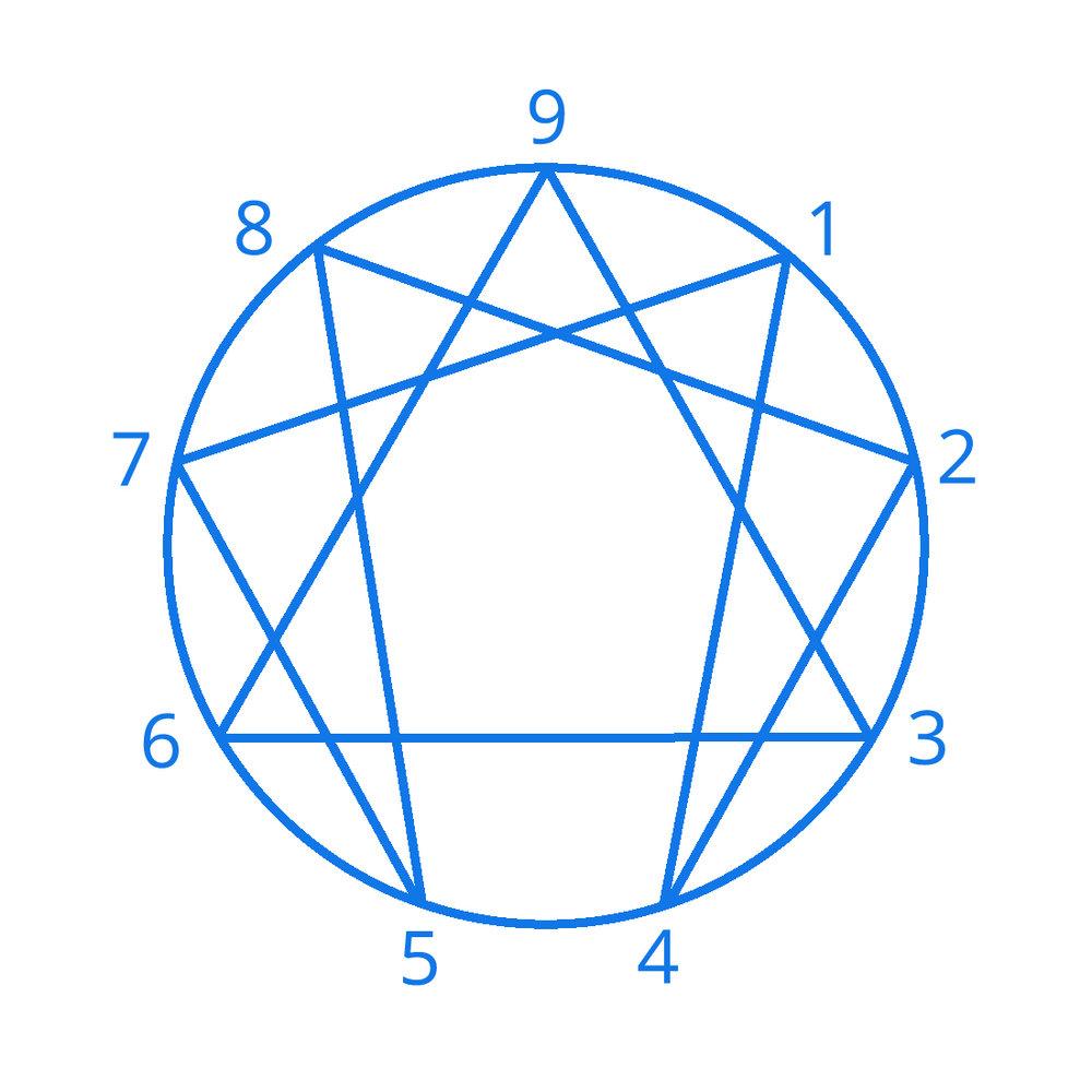 enneagram numbers - blue.jpg