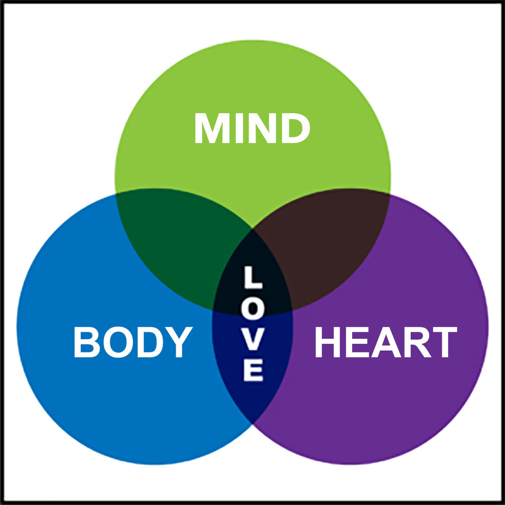 Love_heart-mind-body2-300x300.jpg