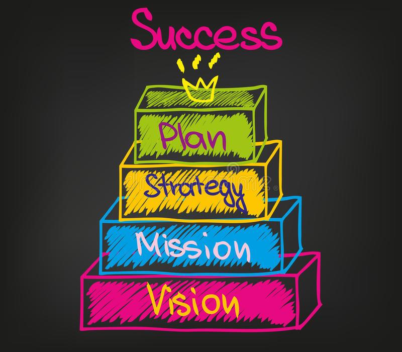 Success Strategies.jpg