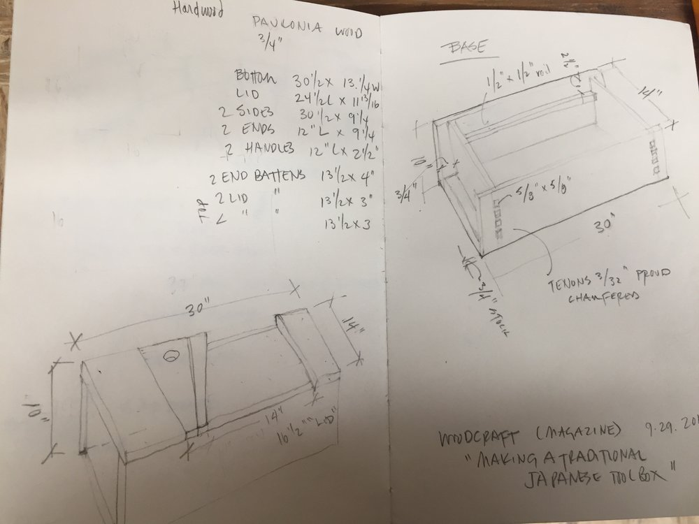 Plans for Susan's toolbox
