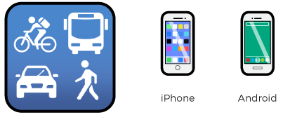 Modes-iPhone-Android