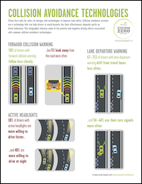 VZ-infographic-collision-avoidance-thumb2.png