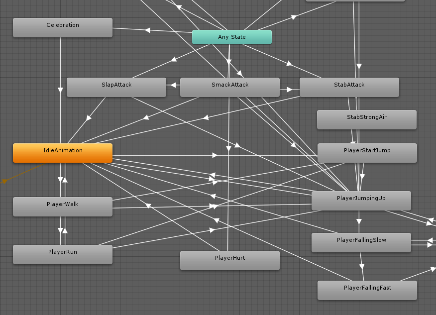 I can't get the whole web on screen cause you can't scale in Unity Animation Controller