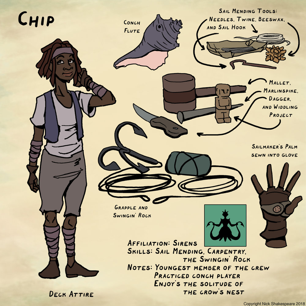 Chip Character Sheet.jpg