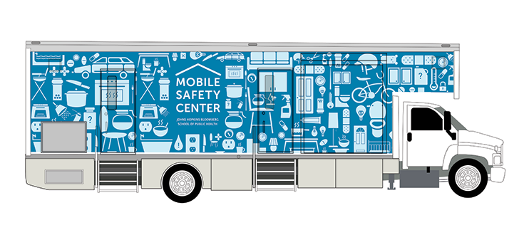 Mobile Safety Center - How can we create a tool to educate households in Baltimore about injury prevention practices at home?