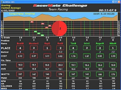 computrainer screen shot