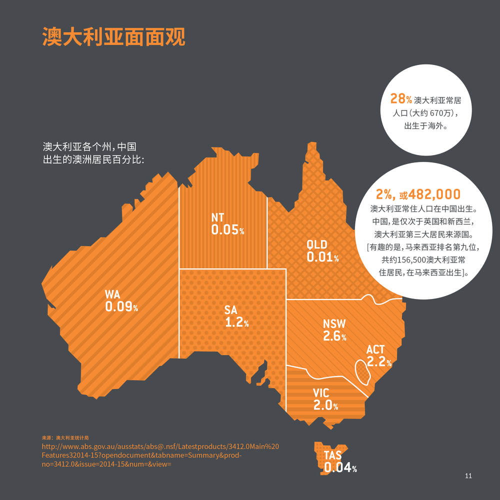 Design-for-Australia-factsheet.png