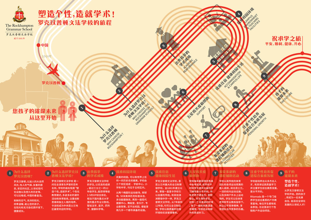 3340-RGS-School-prospectus-for-Chinese-Infographic-AW-4.jpg
