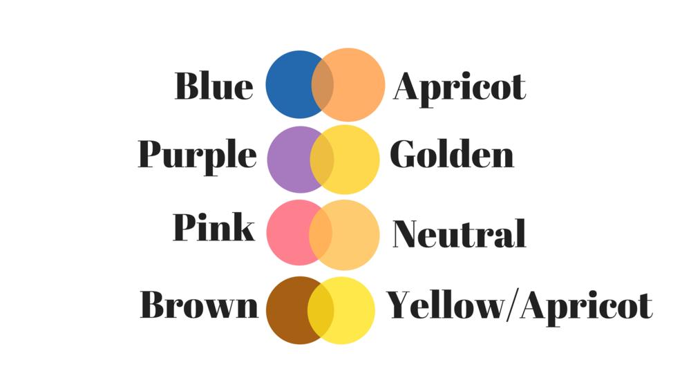 Colour/Corrector
