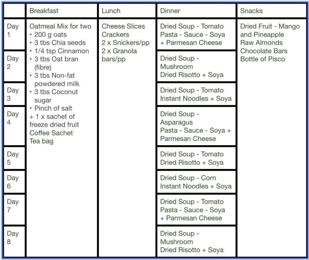 vegetarian meal planning
