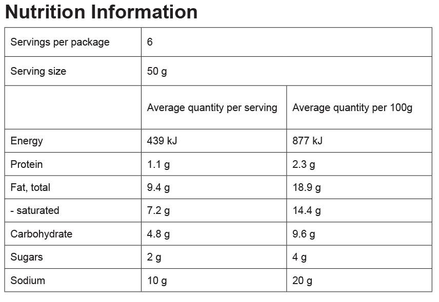 coco-tribe-vanilla-yoghurt-nutritional-information-856x590.jpg