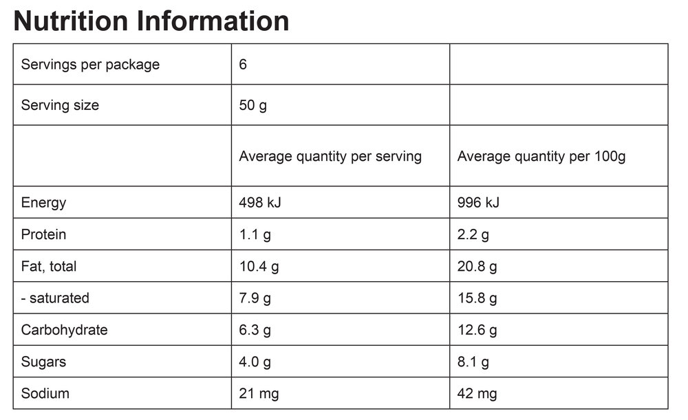 maple-pecan-yoghurt-table.jpg