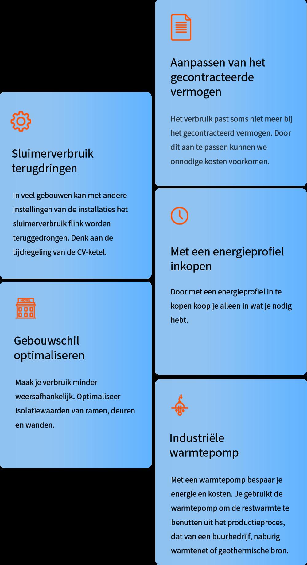 Voorbeelden energiebesparende maatregelen@2x.png