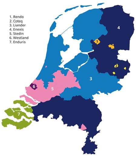 Verdeling netbeheerders Nederland