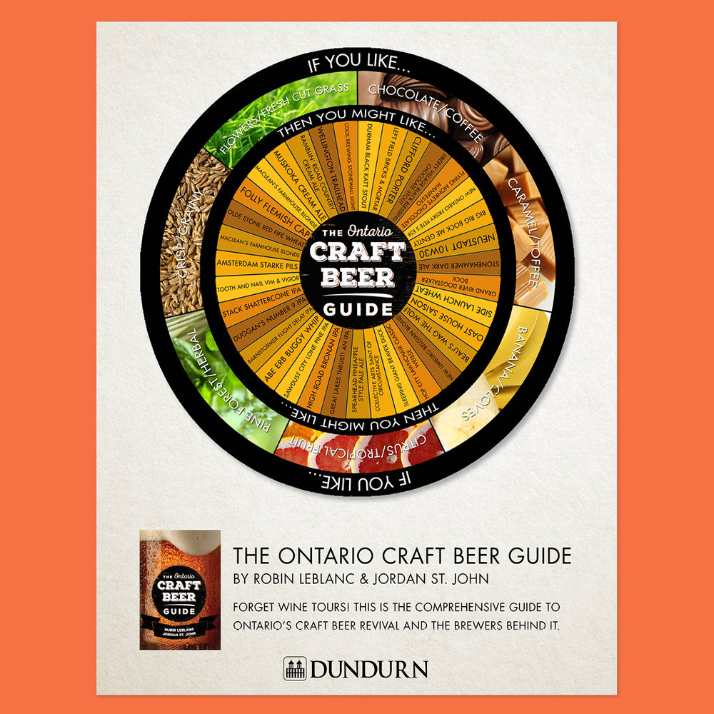 Infographic designed by Sarah Beaudin for  The Ontario Craft Beer Guide  by Robin LeBlanc and Jordan St. John.